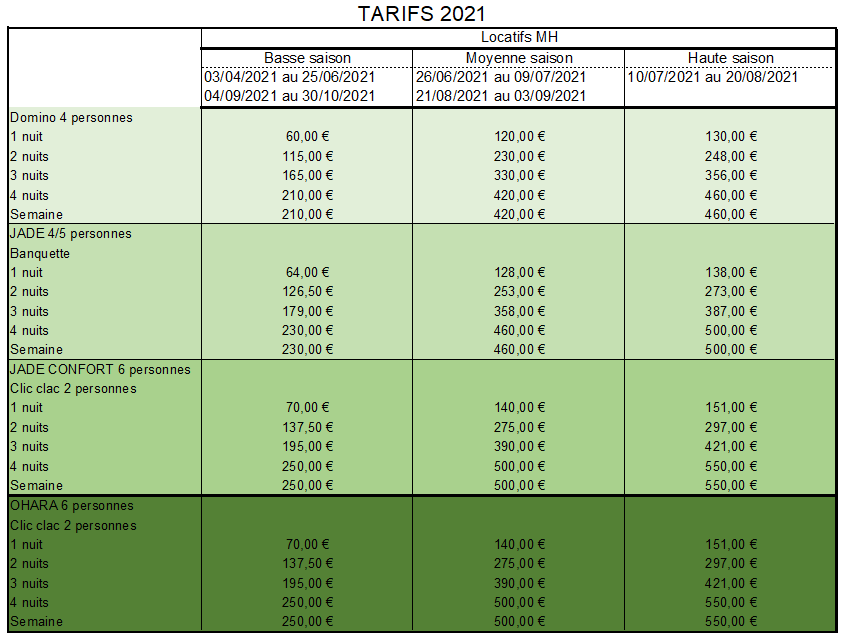 Tarifs camping 2021 MH-1